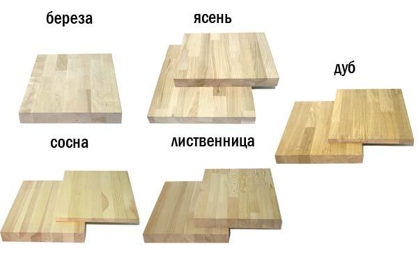 виды мебельного щита